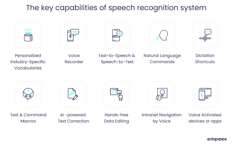 Speech recognition system capabilities