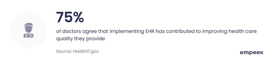 EHR implementation & optimization benefits EHR return on investment