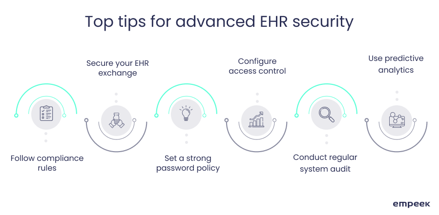 top tips for advanced EHR security