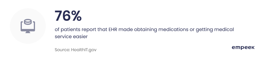 EHR implementation & optimization benefits