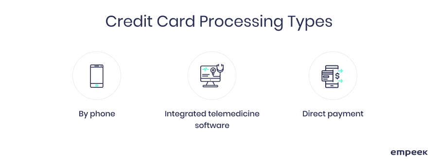 credit card processing types