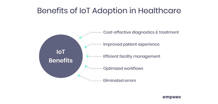 Benefits of IoT in healthcare