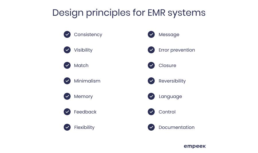 design principles for EMR system